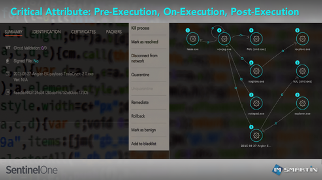 Critical Attribute: Handle Pre-Execution, On-Execution, Post-Execution