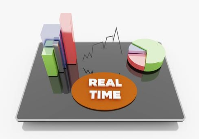 8. Real-Time Insights
