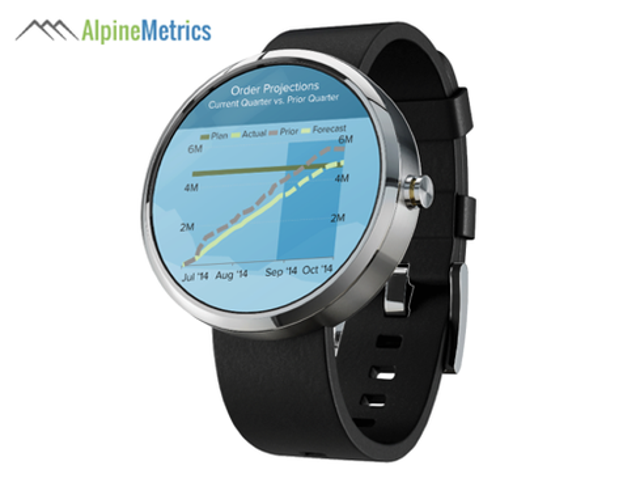 Intelligent Forecasting from Alpine MetricsFor salespeople who want a quick and consistent view of how sales are trending, th