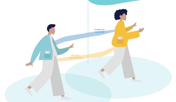 A man and a woman are walking following social distancing principles