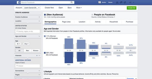 Facebook Advertising Audience Insights for Clash of Clans