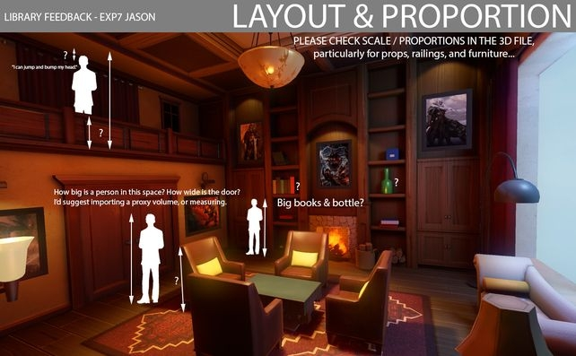 Preproduction proportions testing