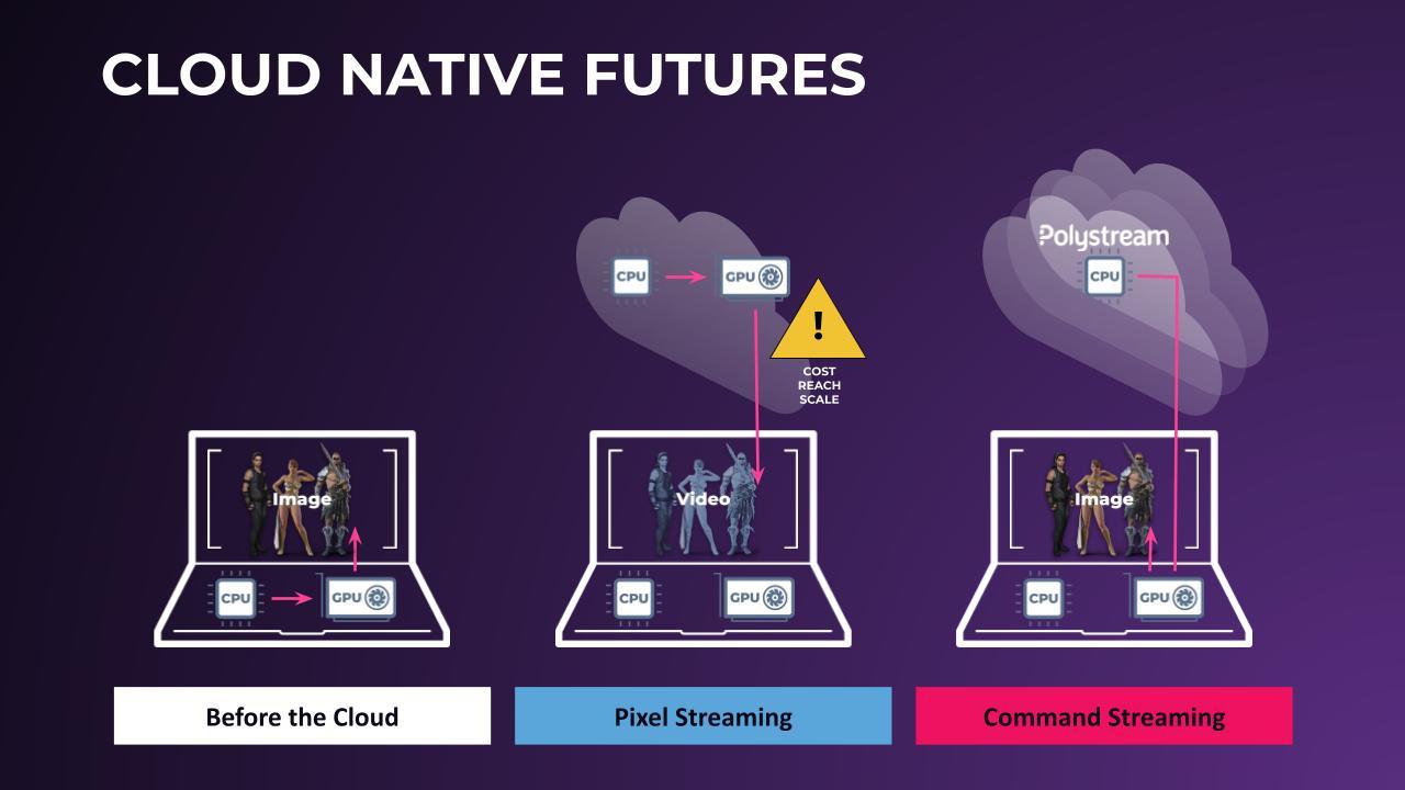 Polystream_Cloud_Native_Futures(2).jpg