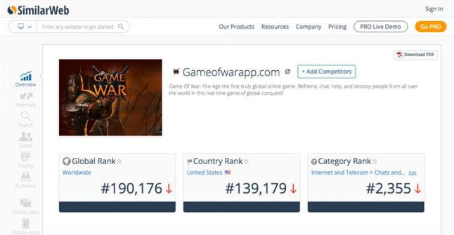SimilarWeb results for Game of War