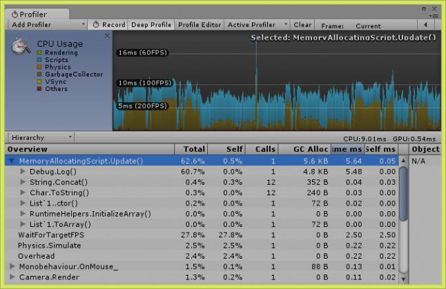 Unity CPU profiler window