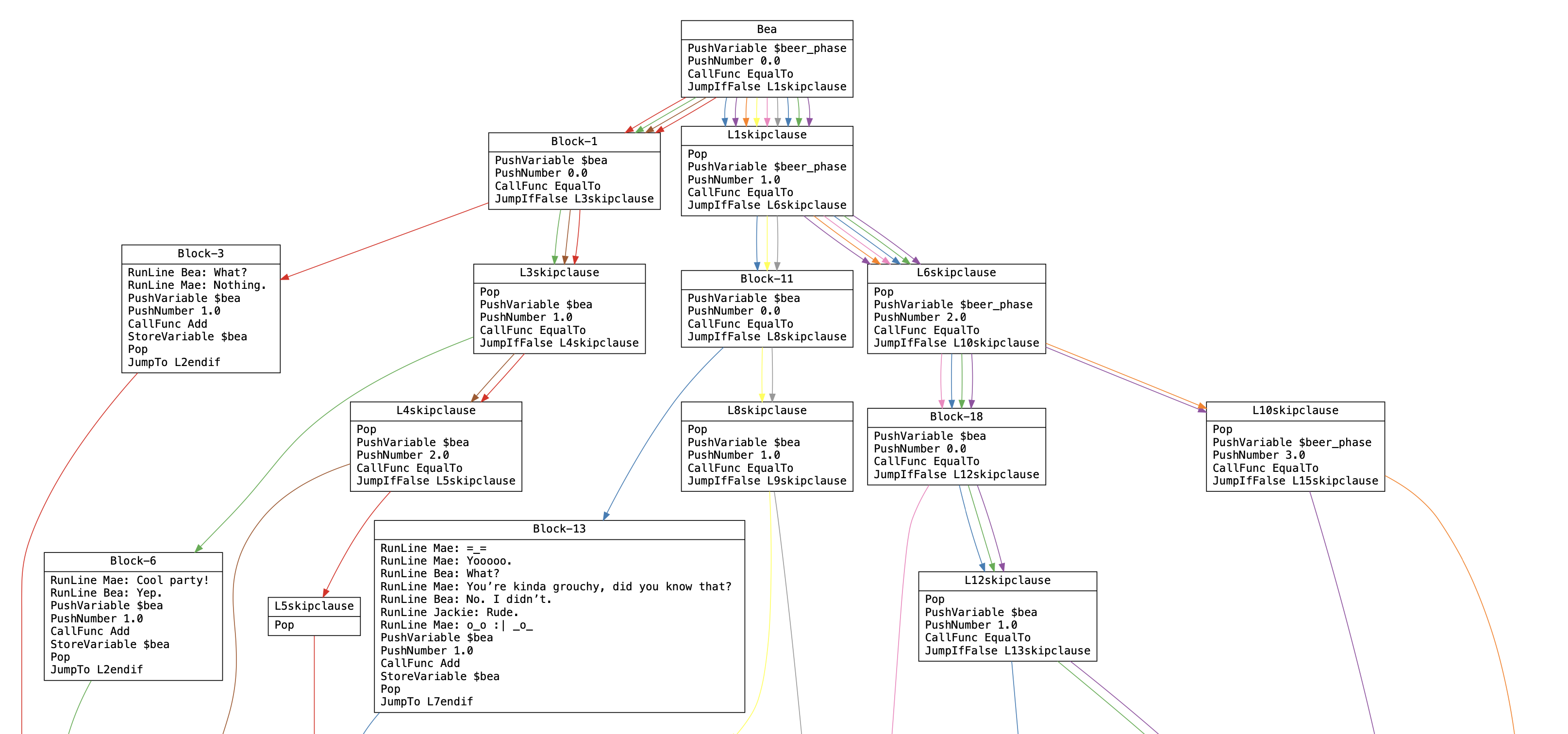 fig5-control-flow-graph.png