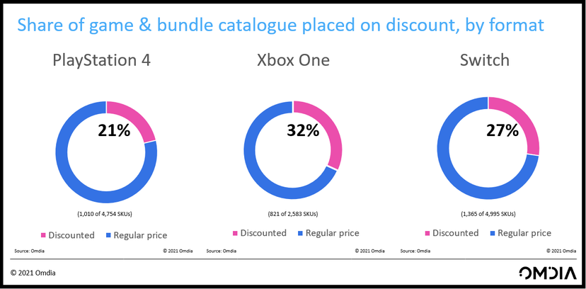 omdiadiscountnumbers.png