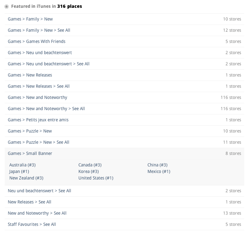 You're looking at 1/3rd of the Fingle downloads here!