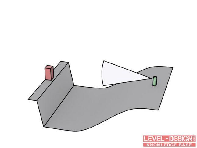 Sight_angle_flat.jpg