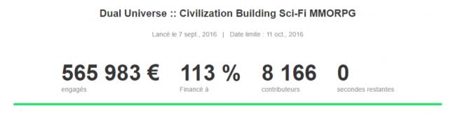 Dual Universe Kickstarter Main Numbers