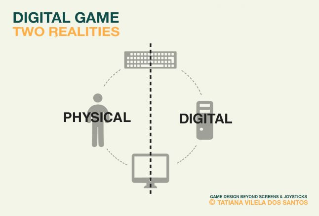 Digital Game: mixing two realities