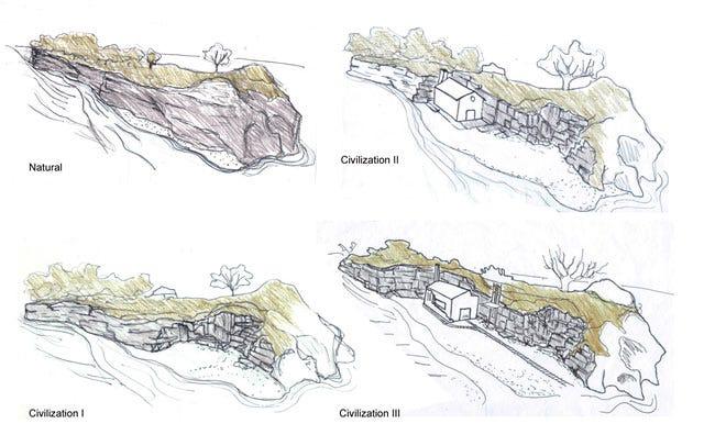 Concrete Factory Sketches