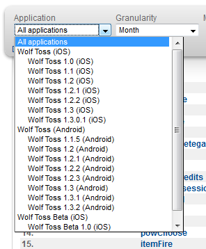 Drop down of all Wolf Toss versions recorded in mobile analytics