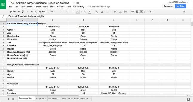 My Google Sheet spreadsheet for researching game target audiences.
