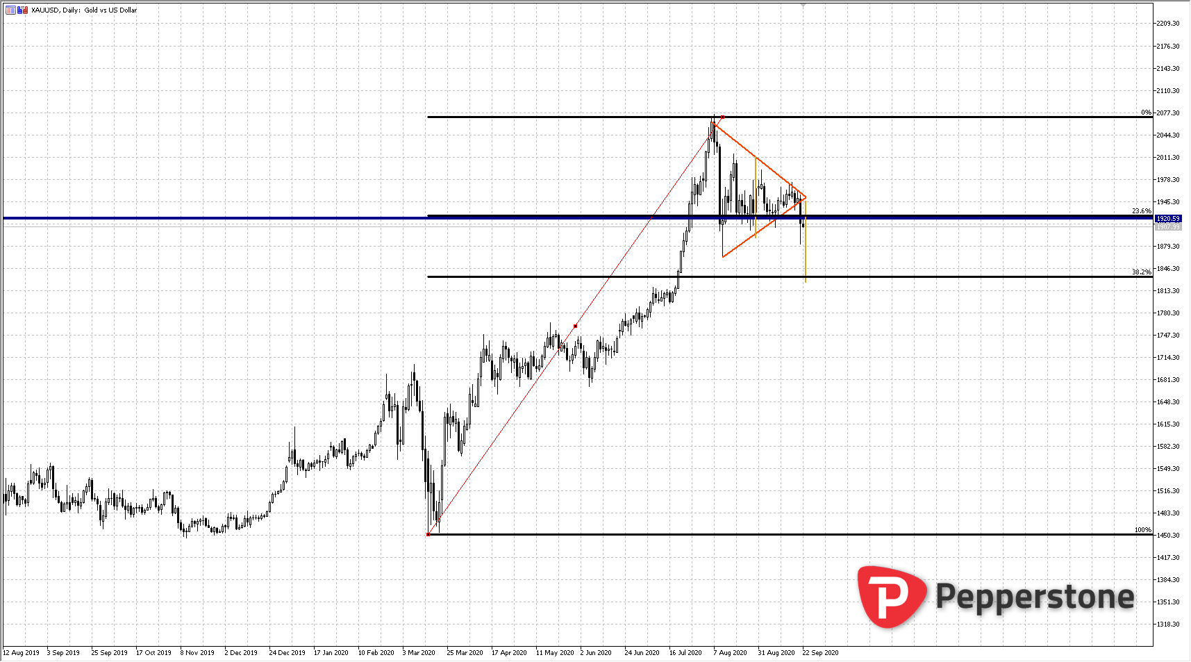 XAUUSD_3_2020-09-21_19h06_45.png