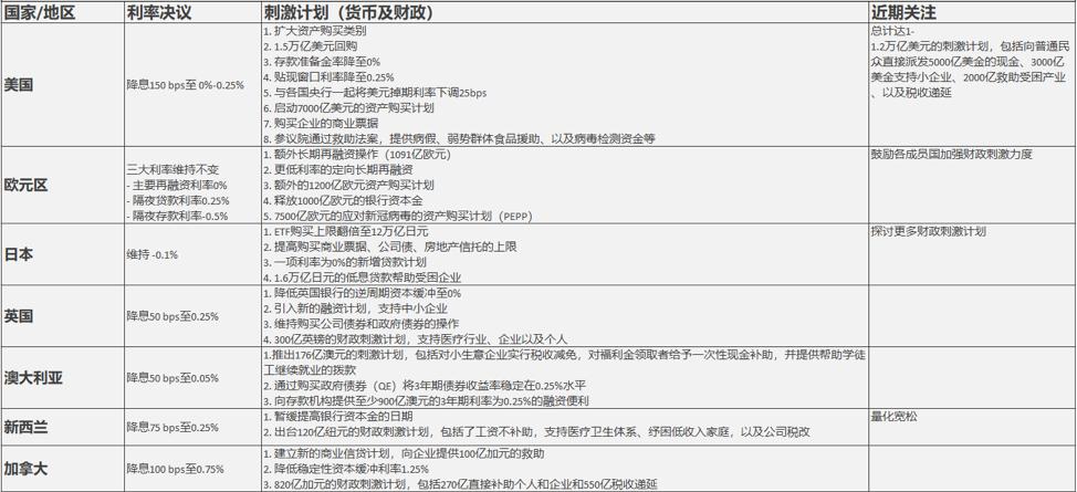 20_03_2020_CN2.png