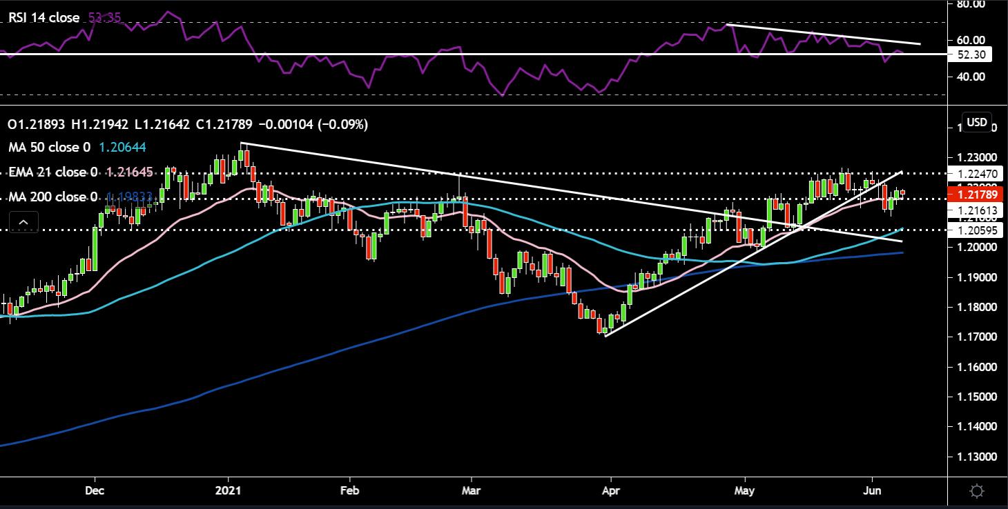 ecb-chart-1-luke.png