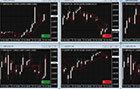 Chart-Gruppe