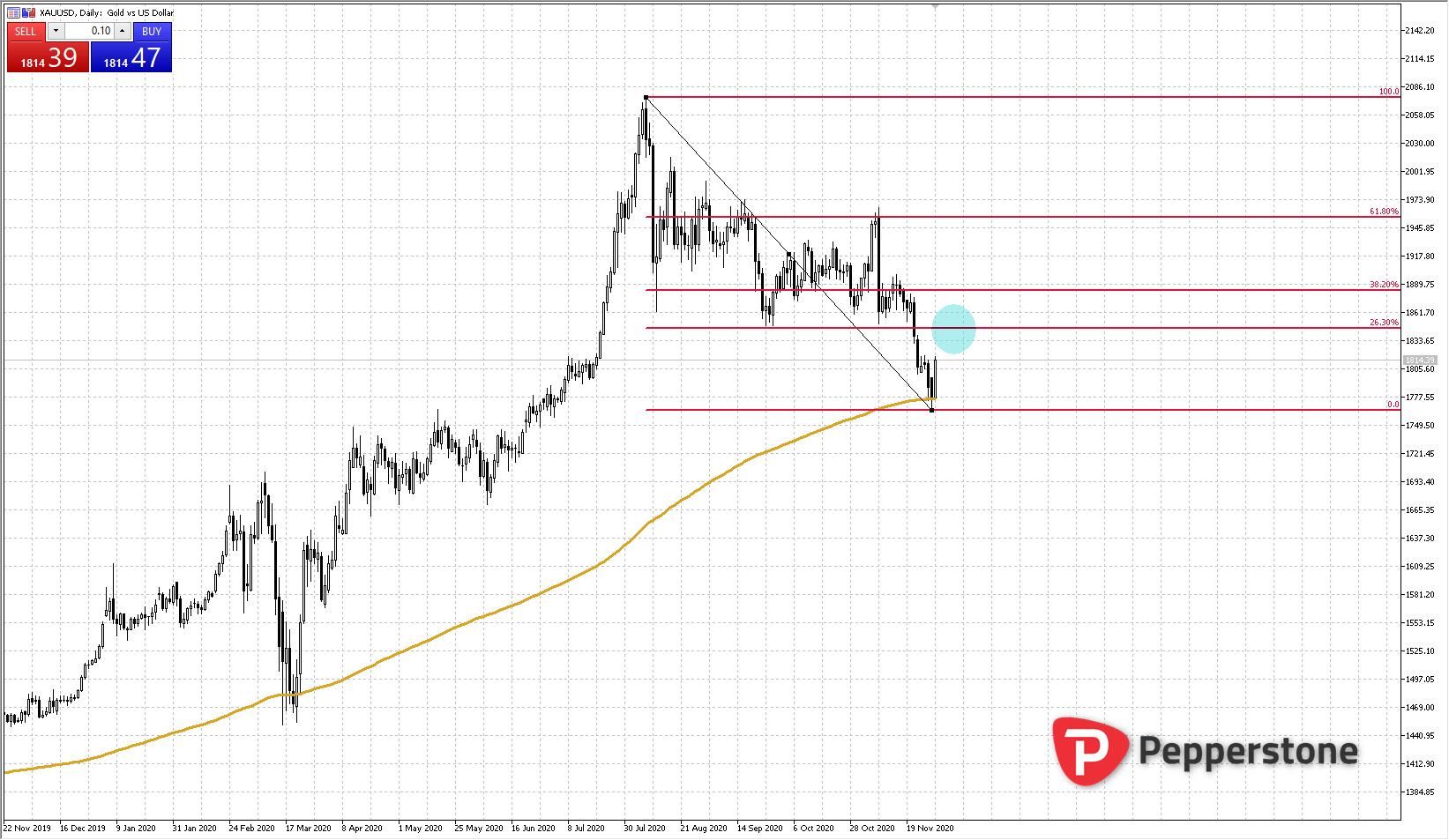 XAUUSD_2020-12-01_12h53_46.png