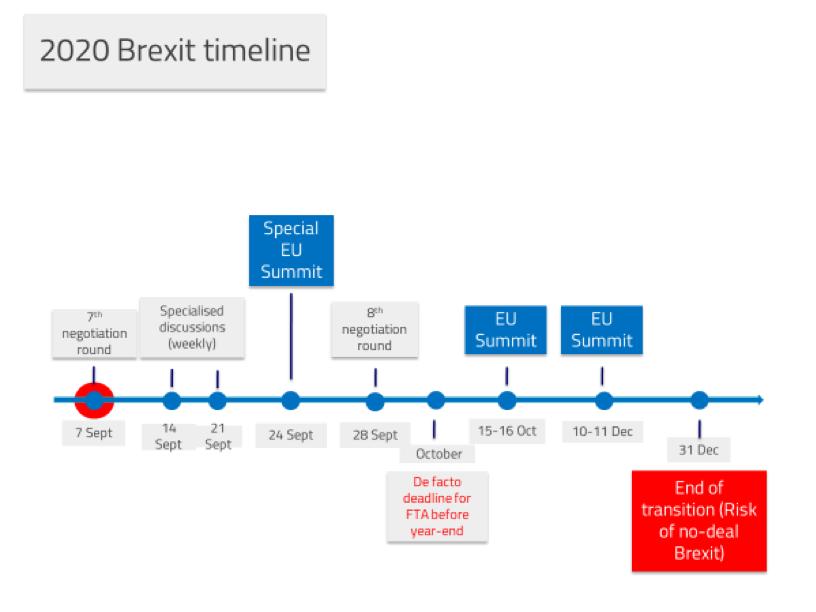 Brexit_timeline.png