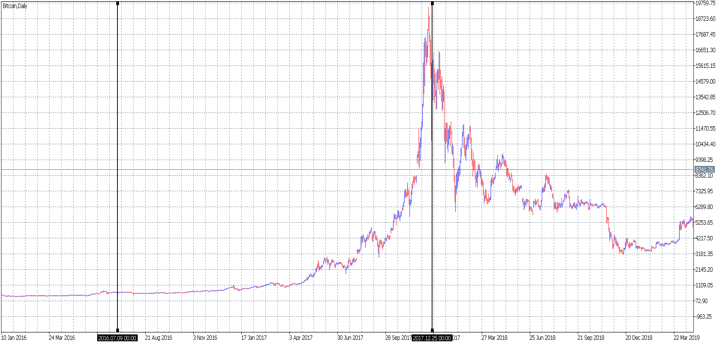 bitcoin2-may12.png