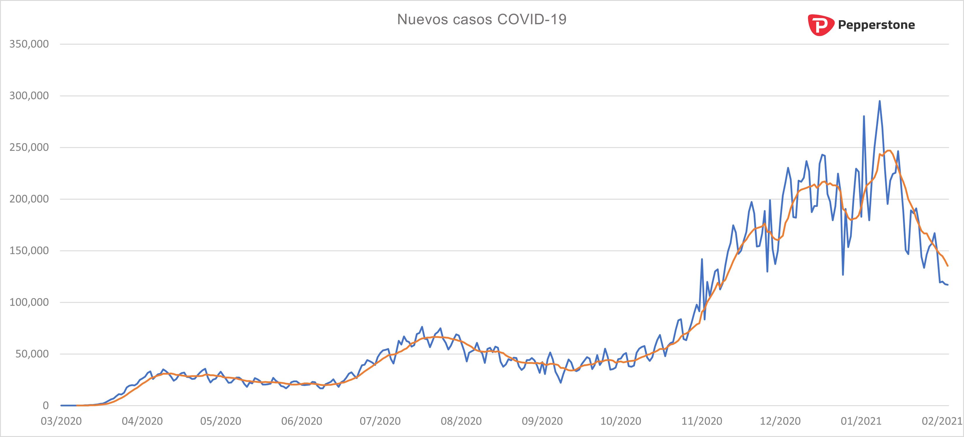 COVID-19_Nuevos_casos.png