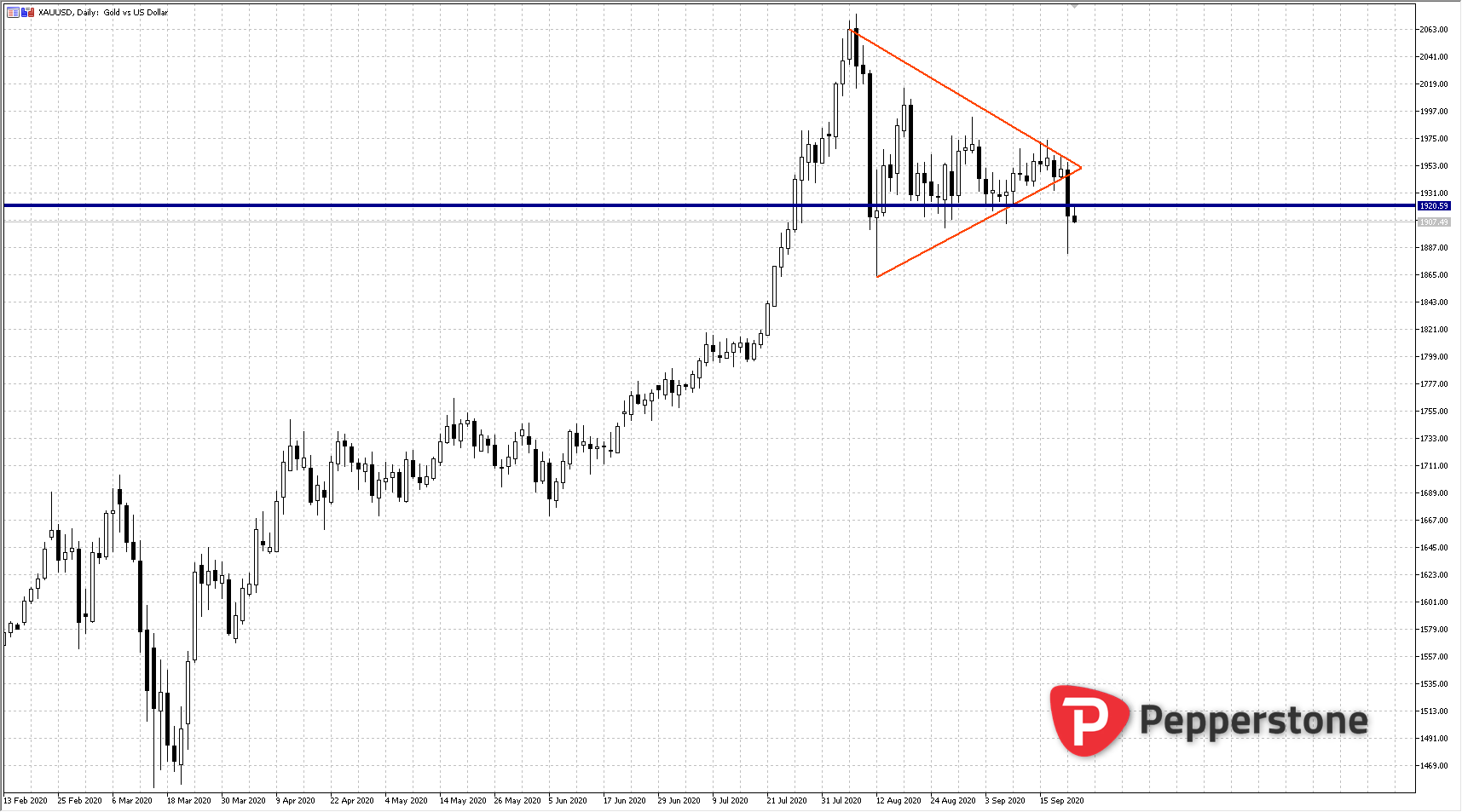 XAUUSD_2_2020-09-21_19h06_45.png