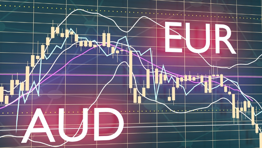 Trade idea – short EURAUD