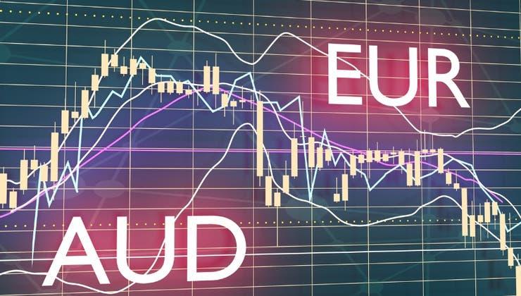 Trade idea – short EURAUD