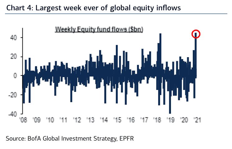 equity-inflows.png