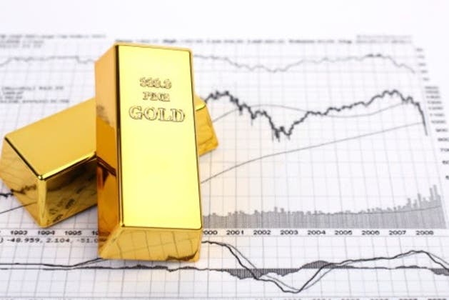 你真的了解黄金上涨的原因吗