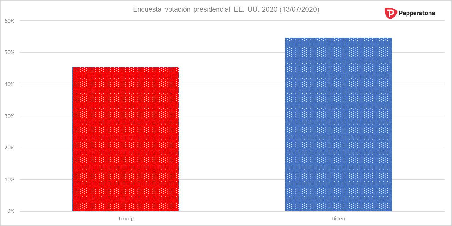 Encuesta_presidencial.png