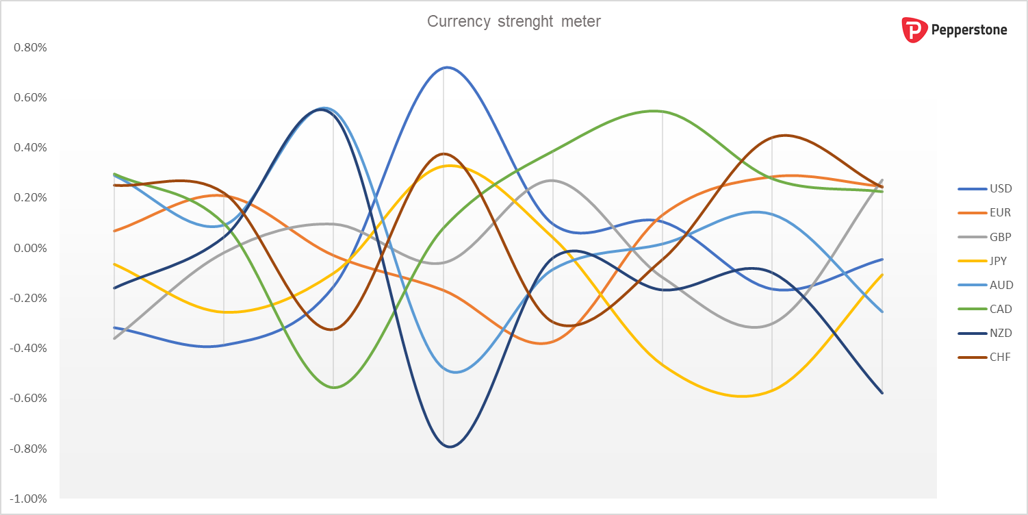 Currency_strenght_meter.png