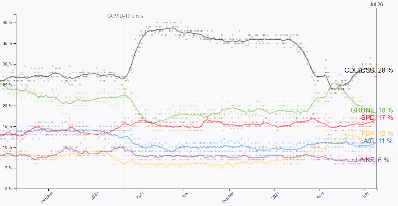 German_Polls.PNG