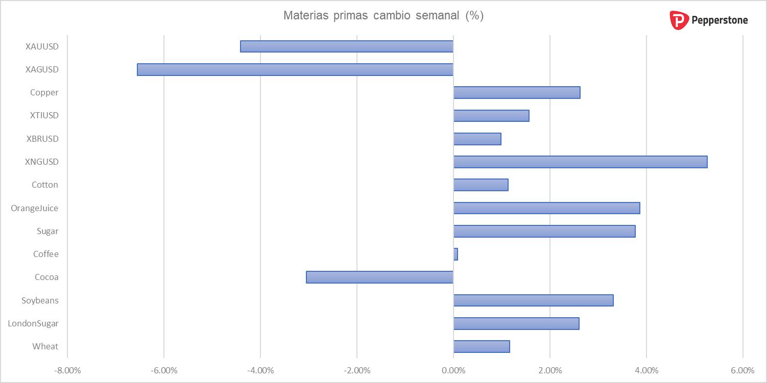materias_primas.png