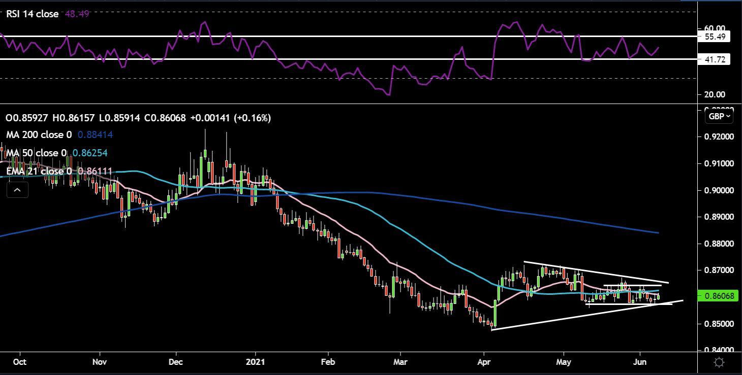 ecb-chart-2_-luke.png