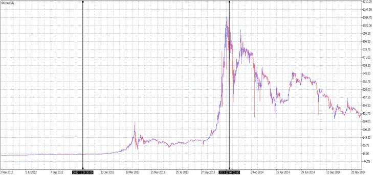 bitcoin-may12.png