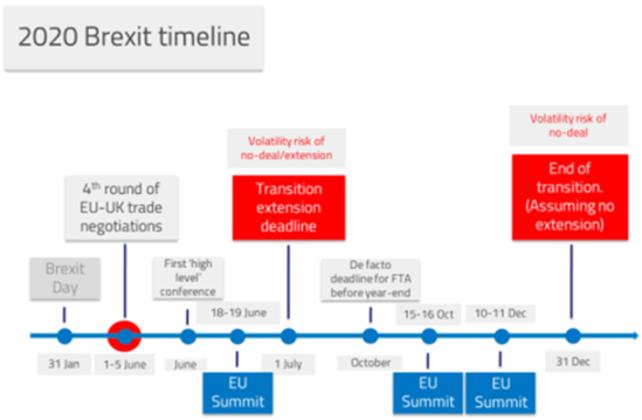 Brexit, BCE e NFP: i temi importanti della settimana