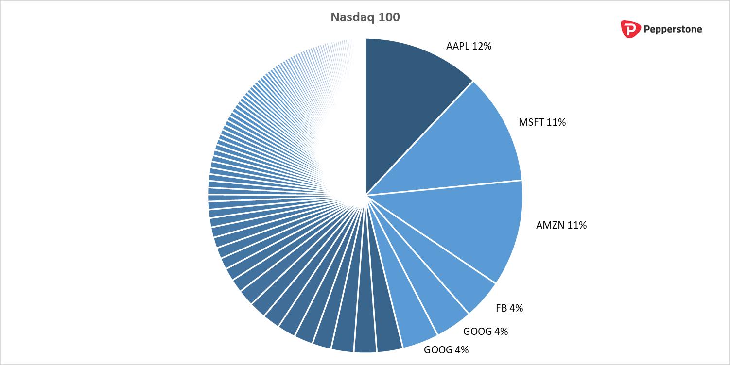 NASDAQ_2.png