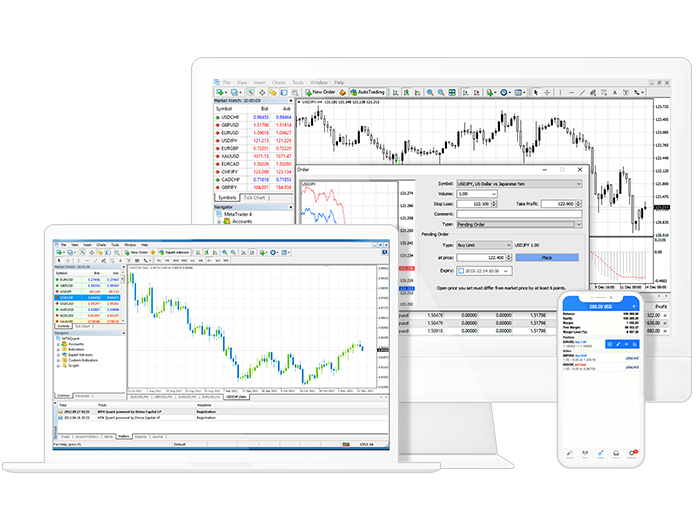 MetaTrader 4 available across devices