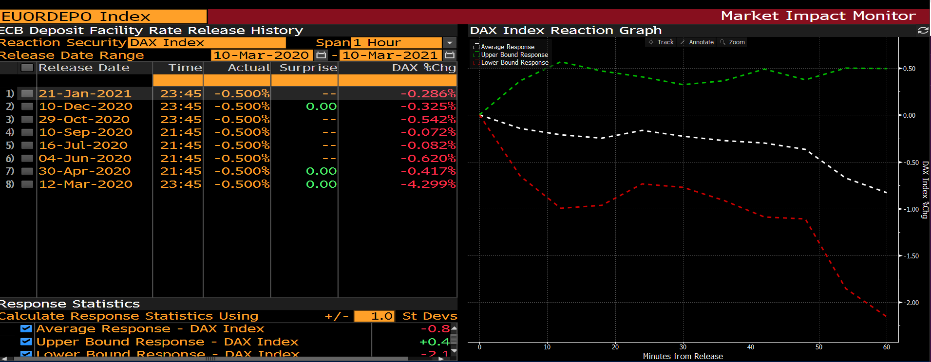 DAX_(1).png