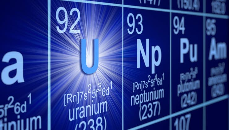Uranium - the momentum play getting all the attention