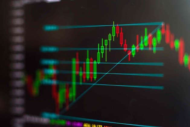 Principales configuraciones técnicas de cara al FOMC de septiembre