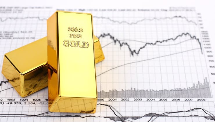 A week of big moves in oil, gold and major currencies