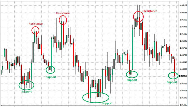 chart-what-is-a-technical-indicator.jpeg