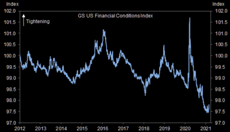 GS_financial_conditions.PNG