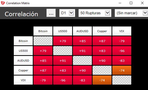 Correlaciones_Bitcoin.png