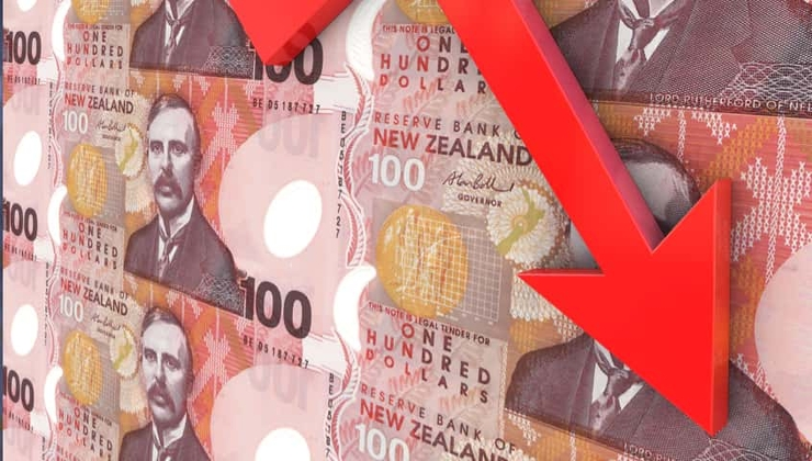 Volatility in NZDUSD on 75bp rate cut but downside remains