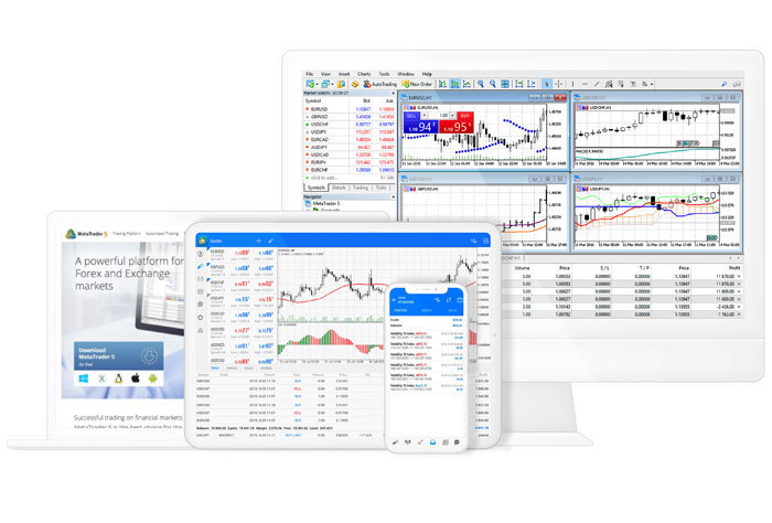 MetaTrader 5 available across devices