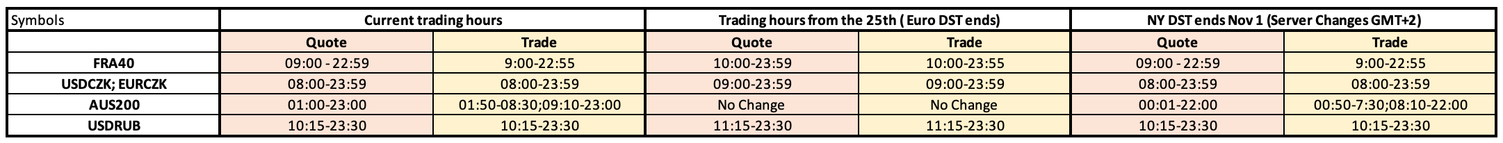 Daylight_savings_changes_10.20_.png